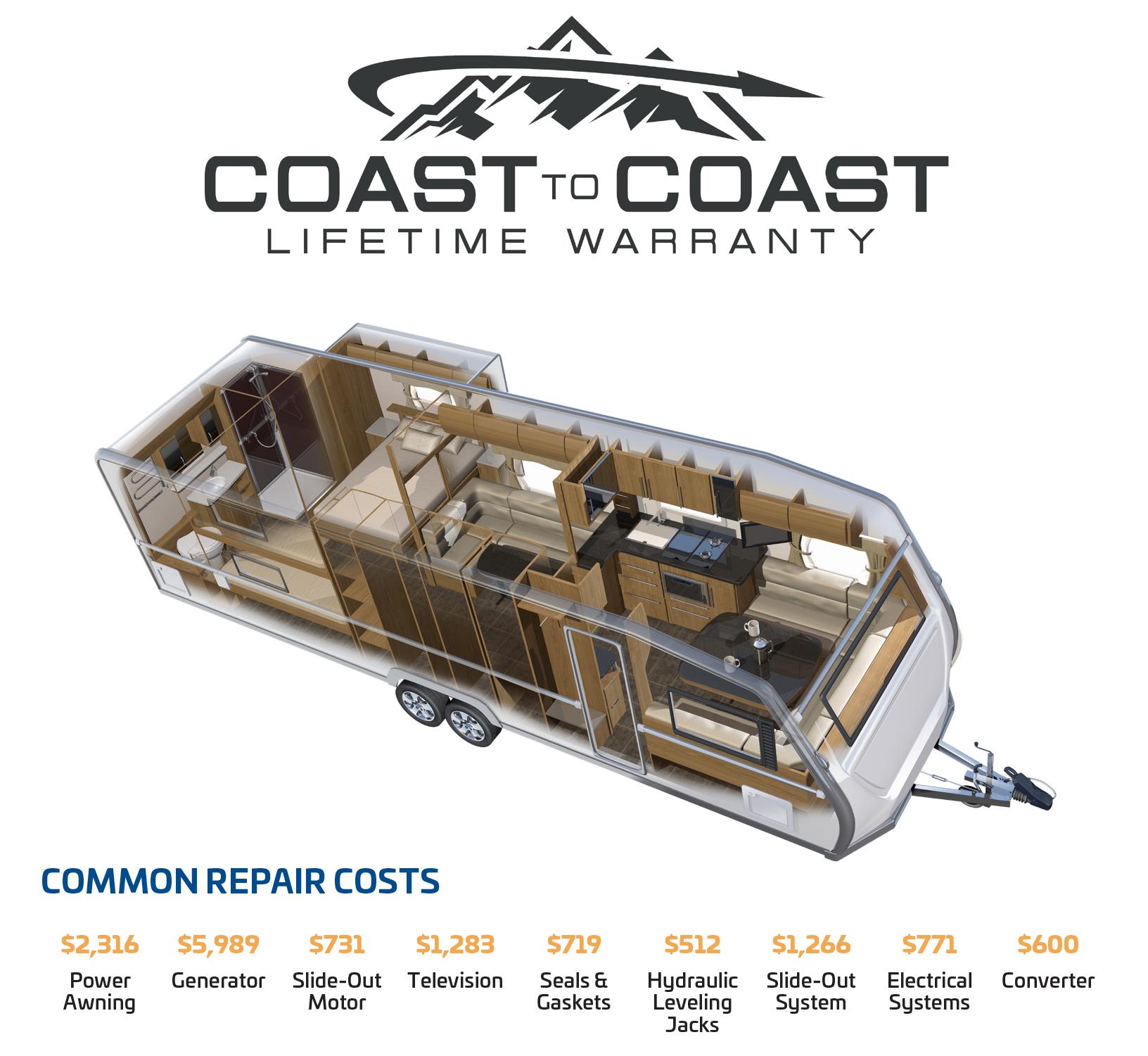 coast to coast warranty