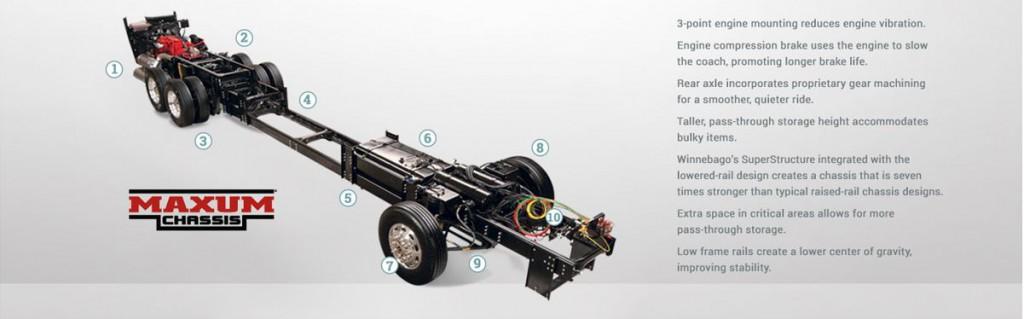 maxum chassis