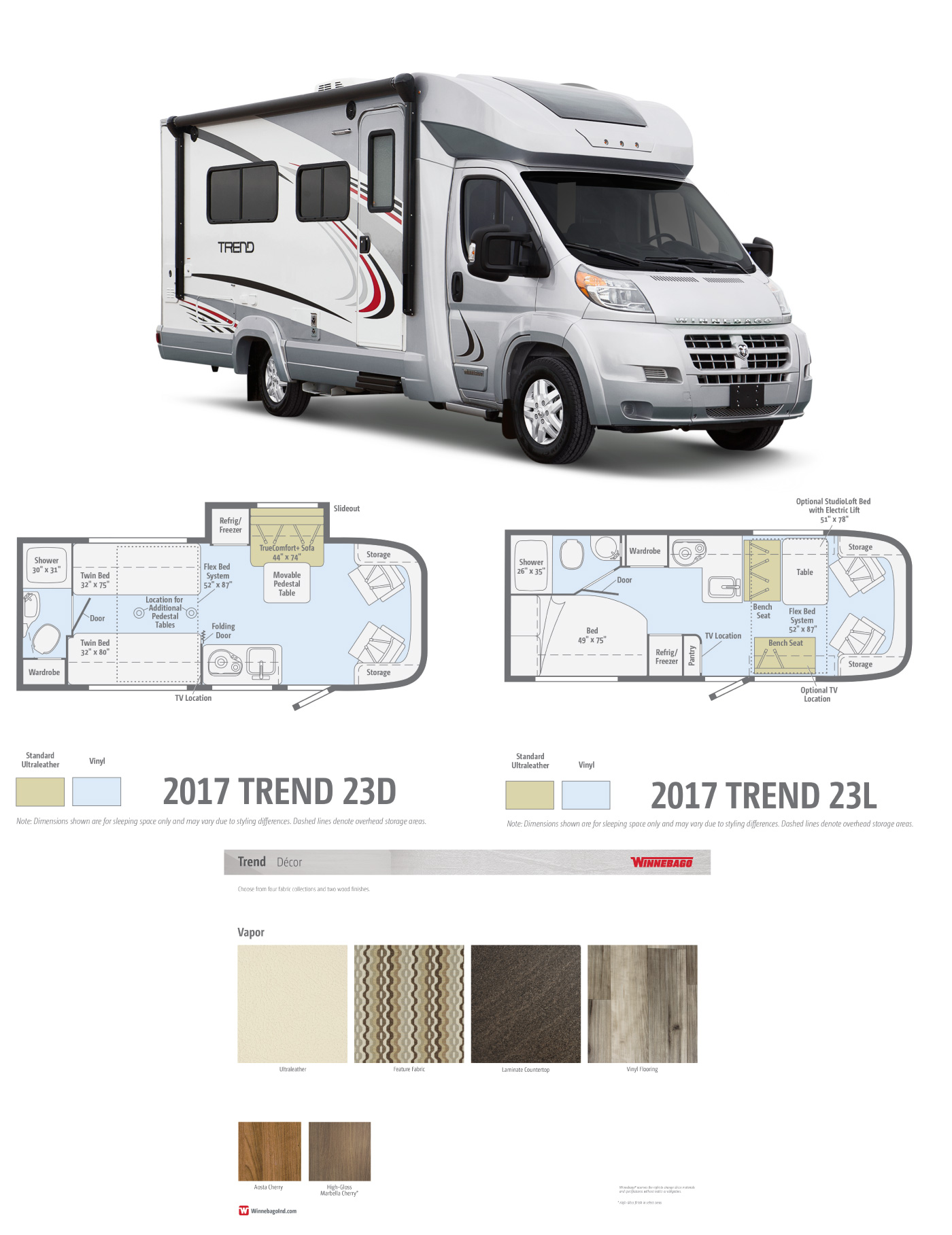 Battle of the Winnebago Compact Coaches – Trend, Fuse, View and
