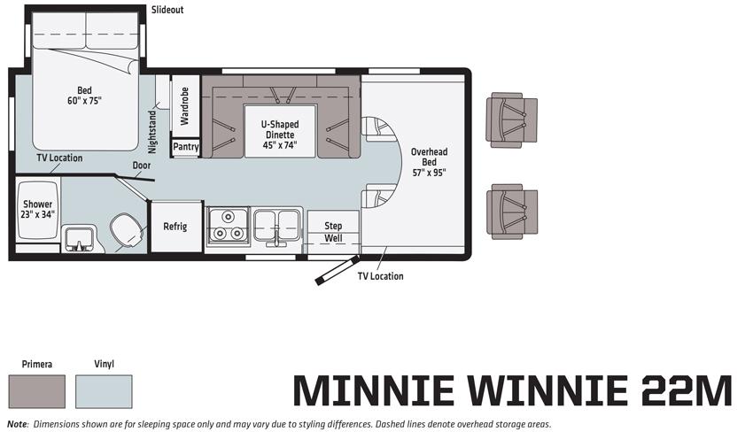 Winnebago Minnie Winnie 22M