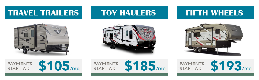 Low monthly payments. Toy haulers starting at $185, travel trailers as low as $105, and fifth wheels starting at $193