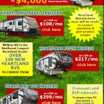 Wilkins Heartland Sale